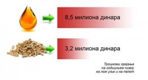 троскови (1)